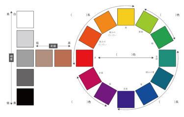 色の名前と色の見本が一覧できる便利なサイト